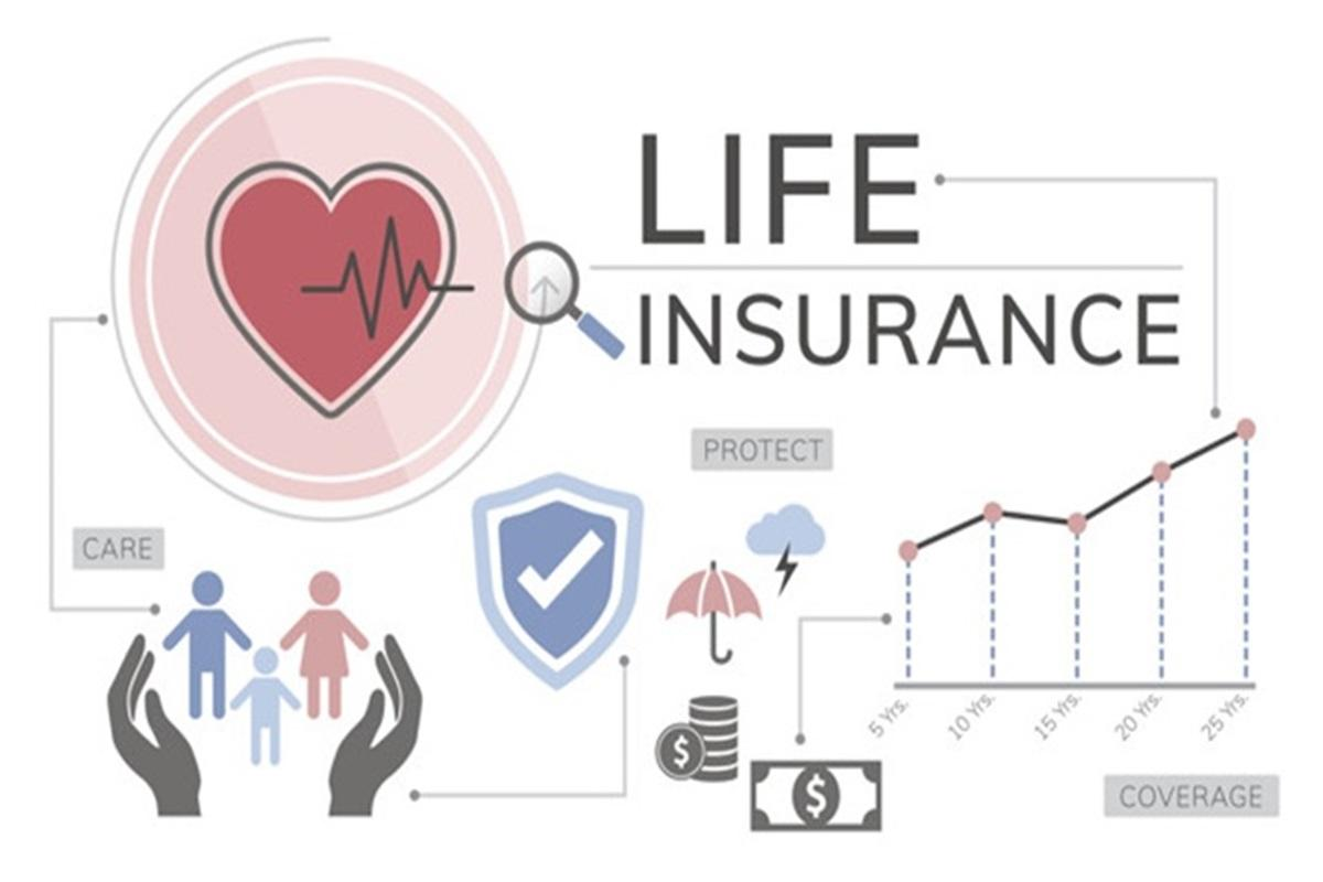 How to Avoid Common Misunderstandings in Life Insurance?