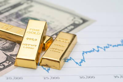 Risks The current market is temporarily sitting on the sidelines, and the prospects for gold price consolidation are still strong